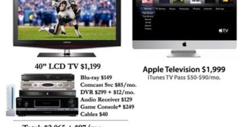 Televisores Apple