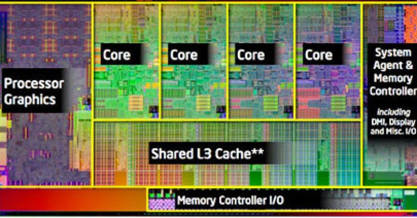 GPU integrada