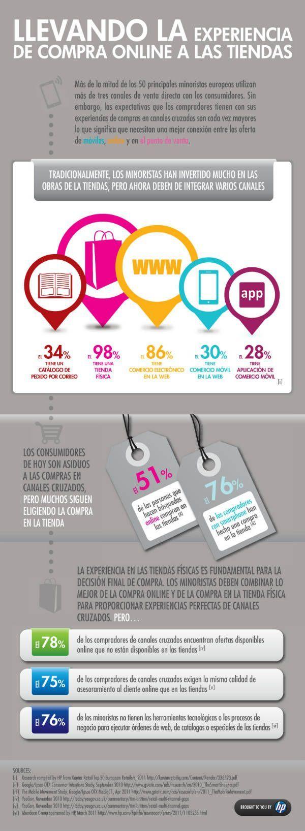 infografia_retail