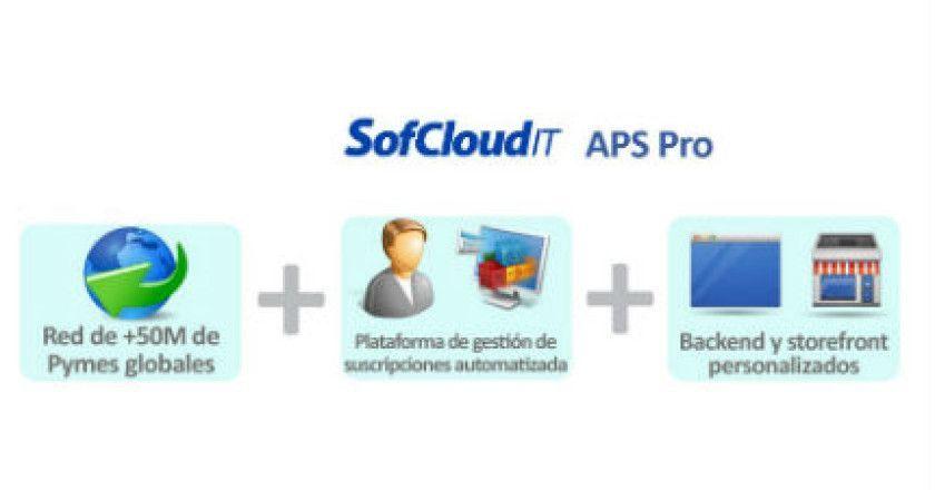 sofcloudit_apspro