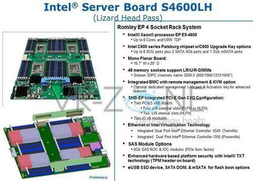 Intel S4600LH