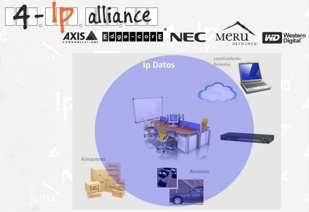 4-ipalliance
