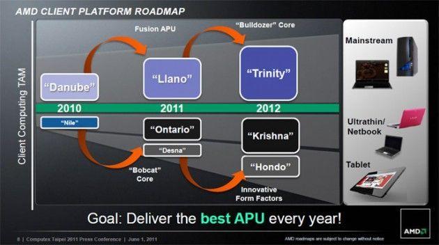 AMD_Fusion_2012