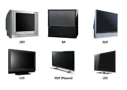 televisores_tipos