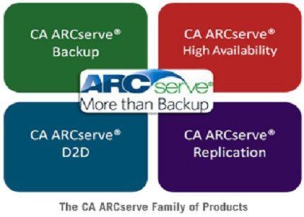 Kitheria selecciona el software CA ARCserve como base de su oferta CloudProtect