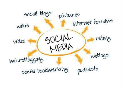 socialmedia_contenido