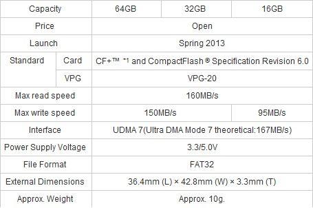 ToshibaCompactFlash 2 Toshiba Exceria Pro, las CompactFlash más rápidas