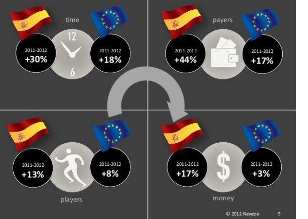 videojuegos_españa_europa