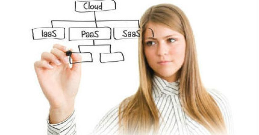 cloud_servicios_esquema