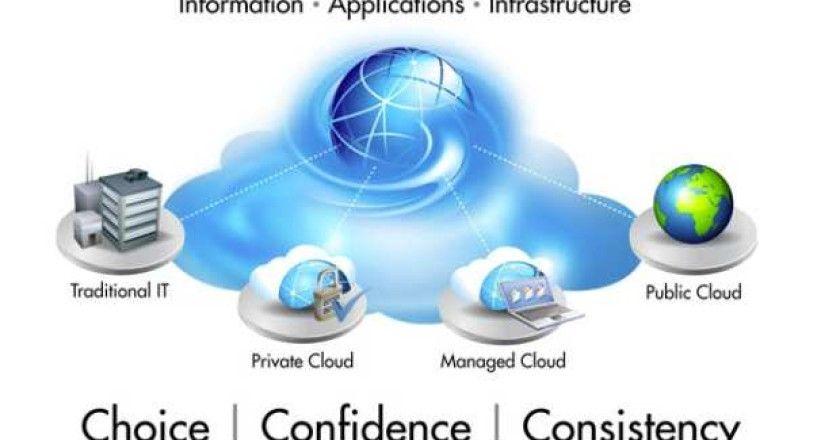 HP lanza el Programa CloudAgile para sus proveedores de servicios Cloud