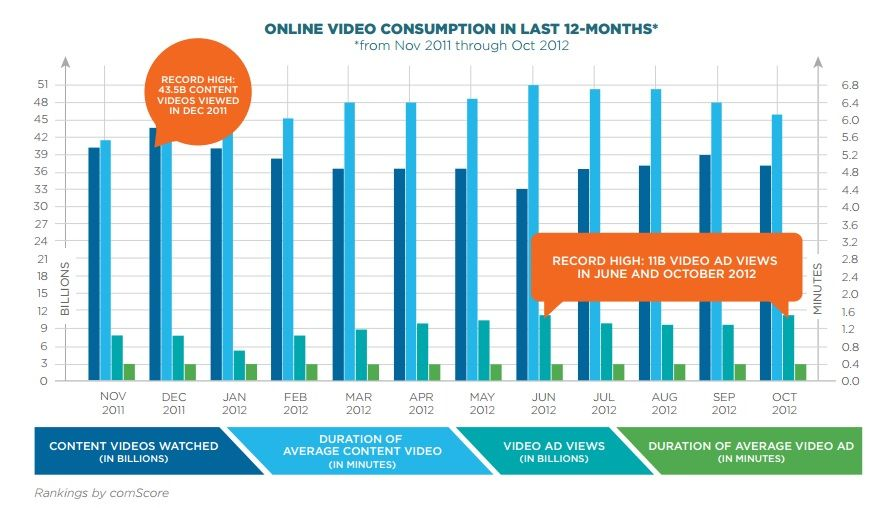 video_2012