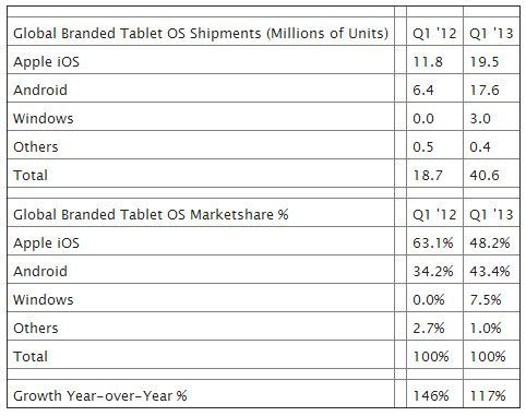 Tablet-Windows-2