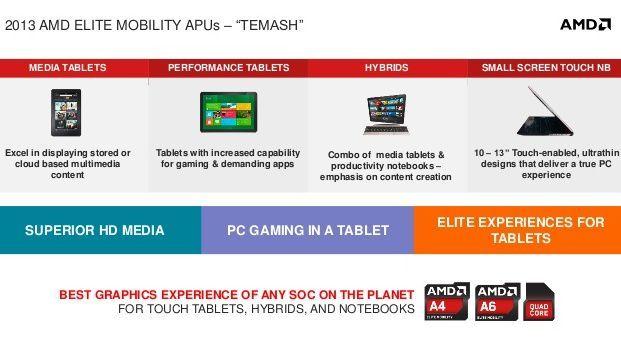 AMD-APU-Mobility-2
