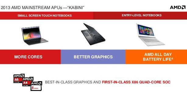 AMD-APU-Mobility-3