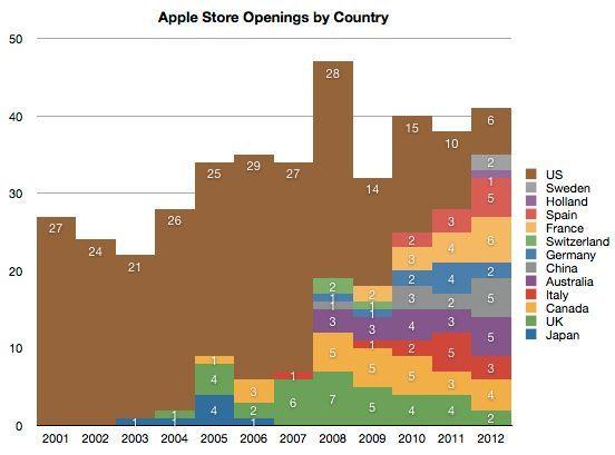 Apple-Store-4