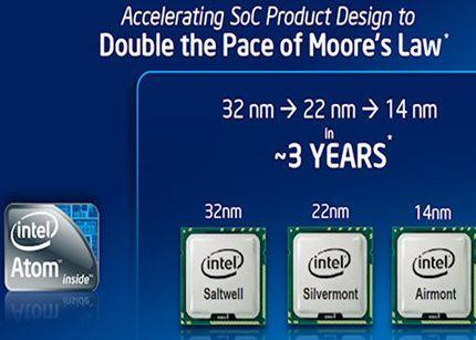 Intel presenta los nuevos procesadores Atom 'Silvermont'