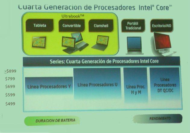 Intel_Core4G