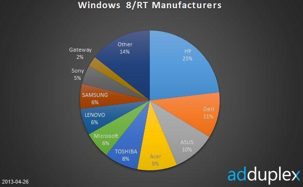 windows8-dispositivos-2