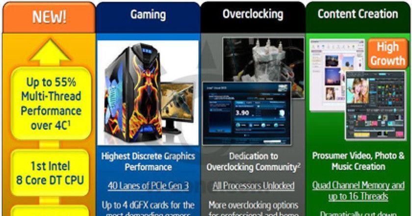 Haswell-E, primer micro Intel de ocho núcleos para consumo