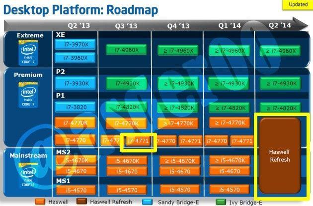 Intel-roadmap-2