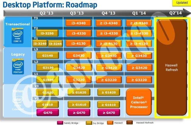 Intel-roadmap-3