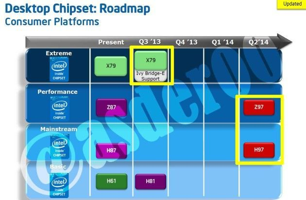 Intel-roadmap-4