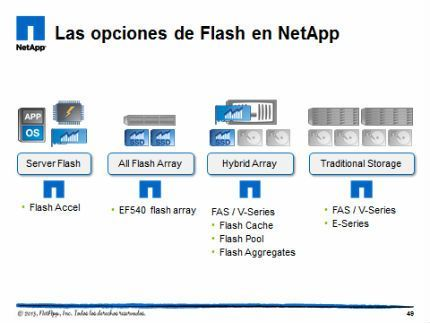 netapp_flash2