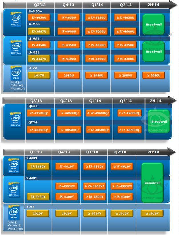 Intel-Broadwell-2