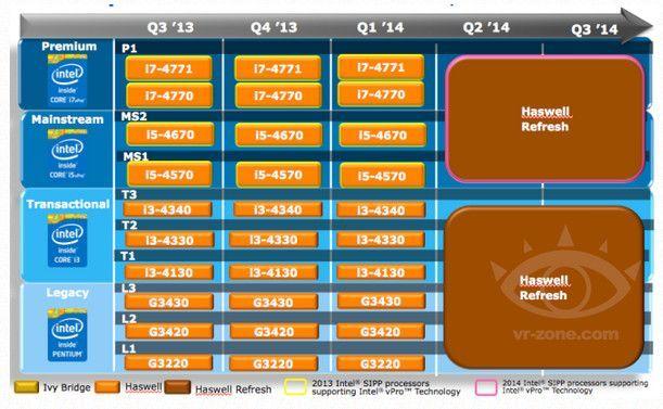 Intel-Broadwell-3