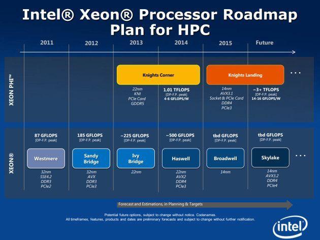 Intel-Skylake-2