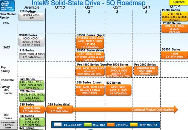 IntelSSD-530-2
