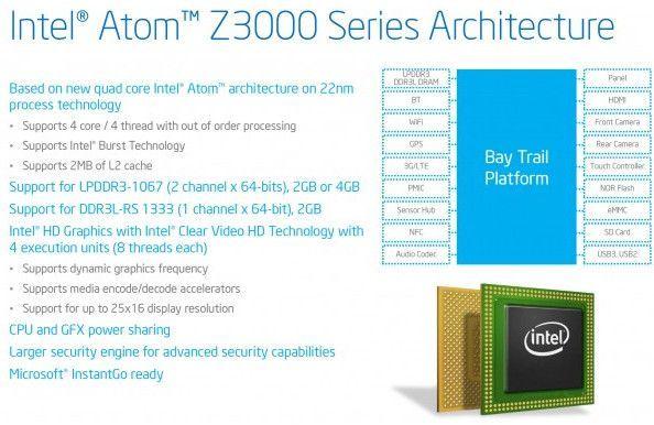 Intel-AtomZ3000-2