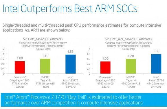 Intel-AtomZ3000-5