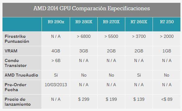 AMD-graficas-2