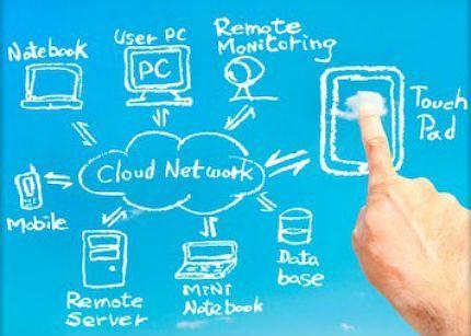 oferta_cloud1