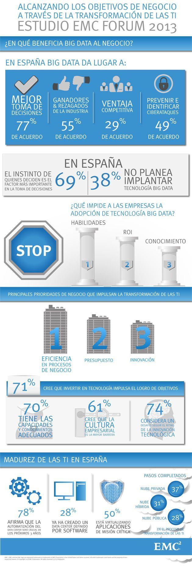emc_infografia