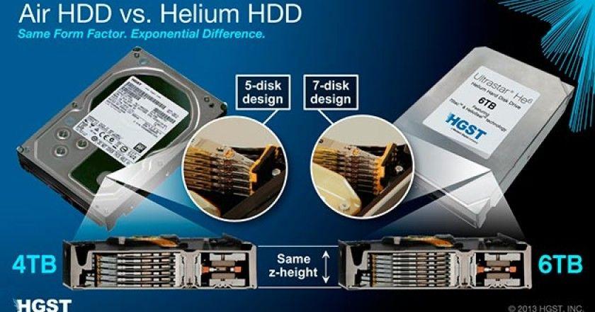 Helium_HDD