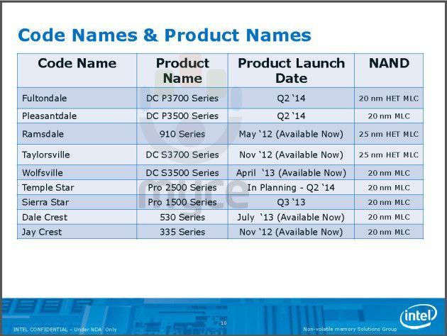 Intel-SSD-2014