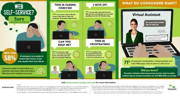 atencion_al_cliente_infografia