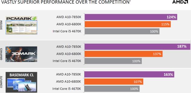 AMD-APU-Kaveri-4