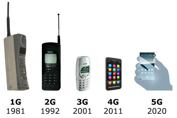 EvolucionTelefonoMovil-5