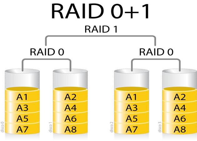 raid 01 02mx