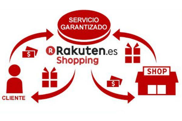 rakuten_tiendas