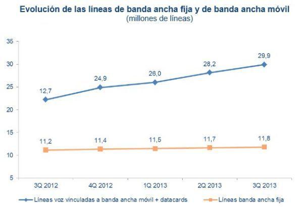 mercado_banda_ancha