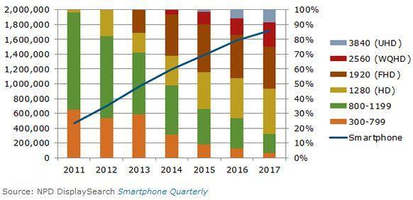 smartphone2K4K