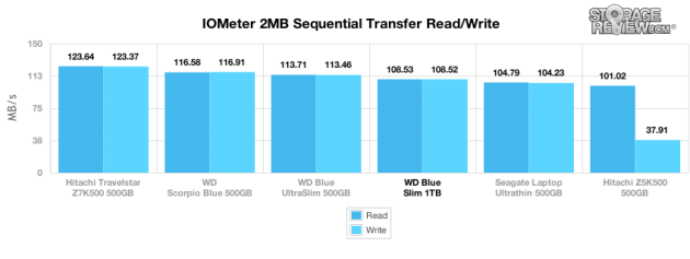 wd_blue_slim_1tb_2mb_sequentialtransfer