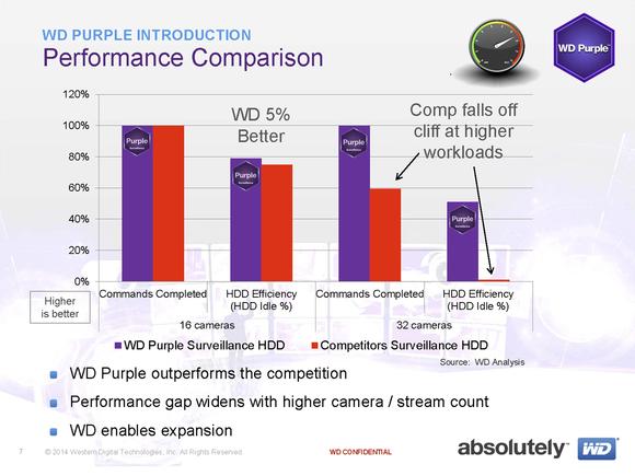 wd_purple_performance-100247407-large