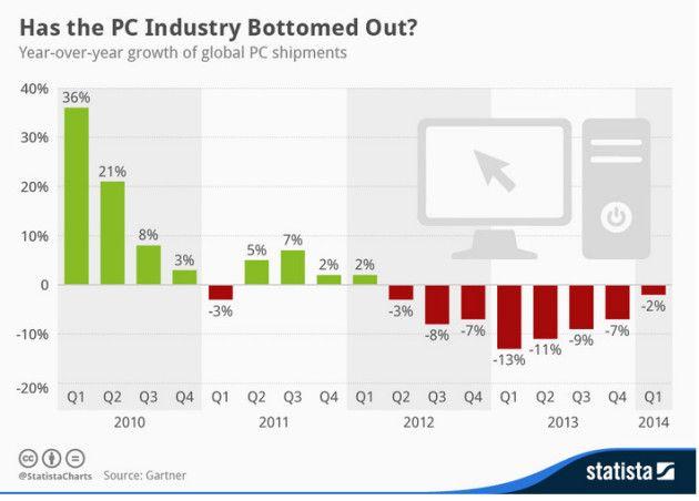 WindowsXP_PC-2