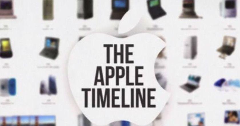 apple_historia