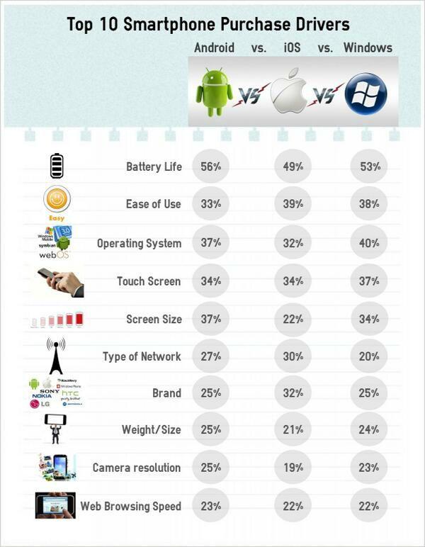 smartphone_idc